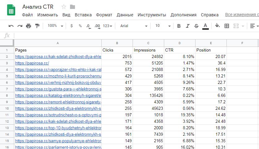 выгрузка в таблицу для анализа