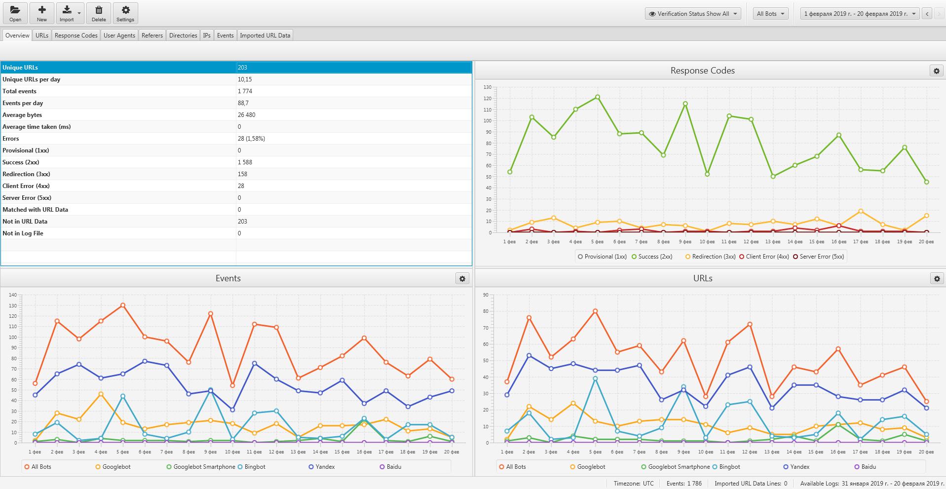 Анализ логов сервера